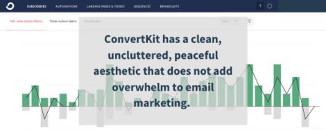 convertkit customer reviews   covertkit review 2020
