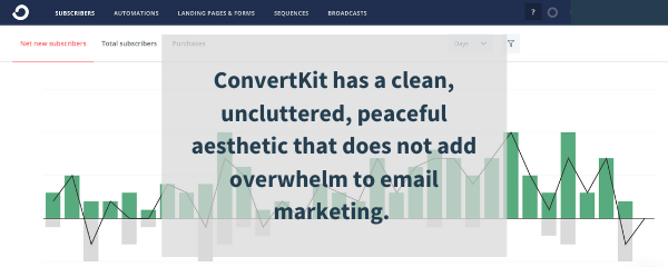 convertkit customer reviews | covertkit review 2020